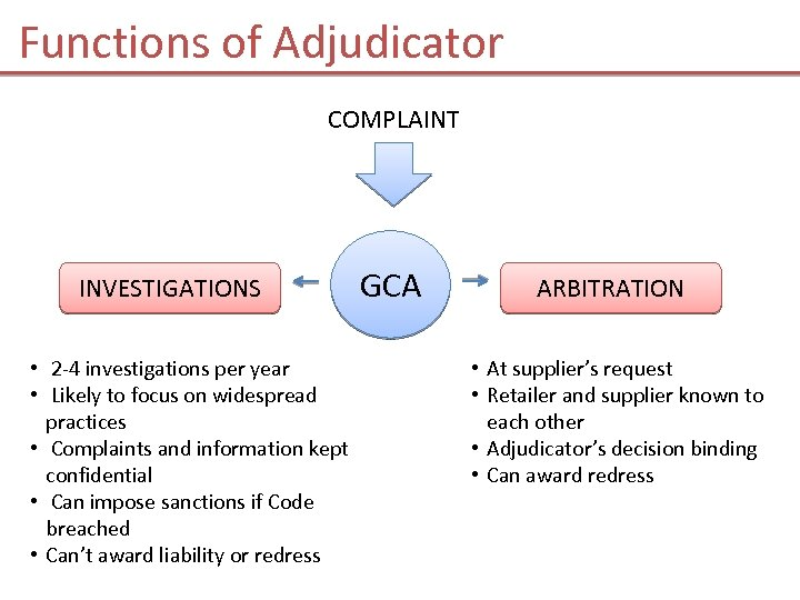 Functions of Adjudicator COMPLAINT INVESTIGATIONS • 2 -4 investigations per year • Likely to