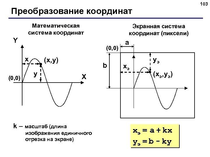 103 Преобразование координат Математическая система координат Экранная система координат (пиксели) Y (0, 0) x