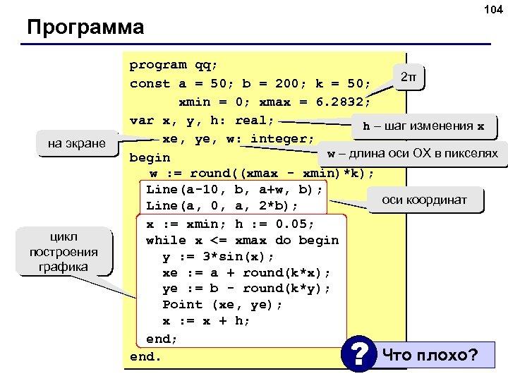 104 Программа на экране цикл построения графика program qq; 2π const a = 50;
