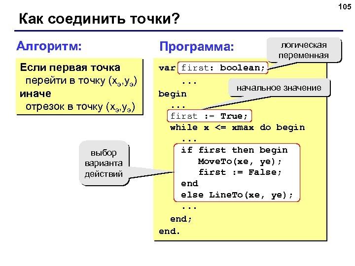 105 Как соединить точки? Алгоритм: Программа: Если первая точка перейти в точку (xэ, yэ)