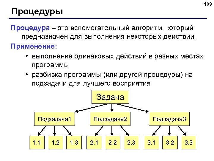 109 Процедуры Процедура – это вспомогательный алгоритм, который предназначен для выполнения некоторых действий. Применение: