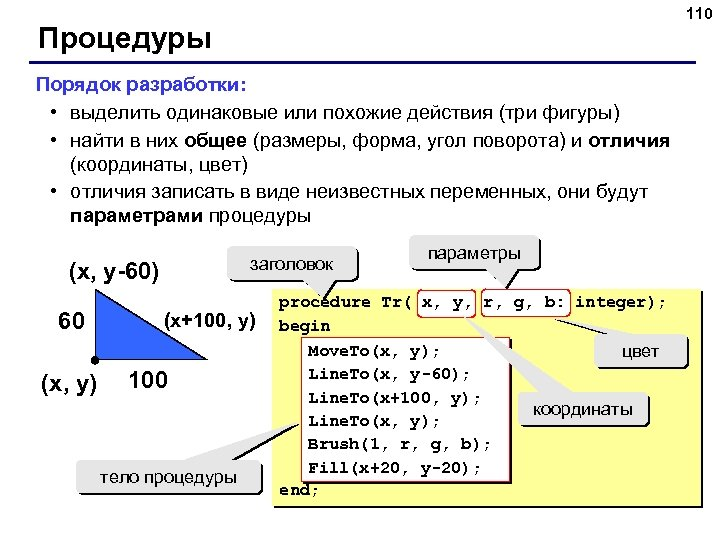 110 Процедуры Порядок разработки: • выделить одинаковые или похожие действия (три фигуры) • найти