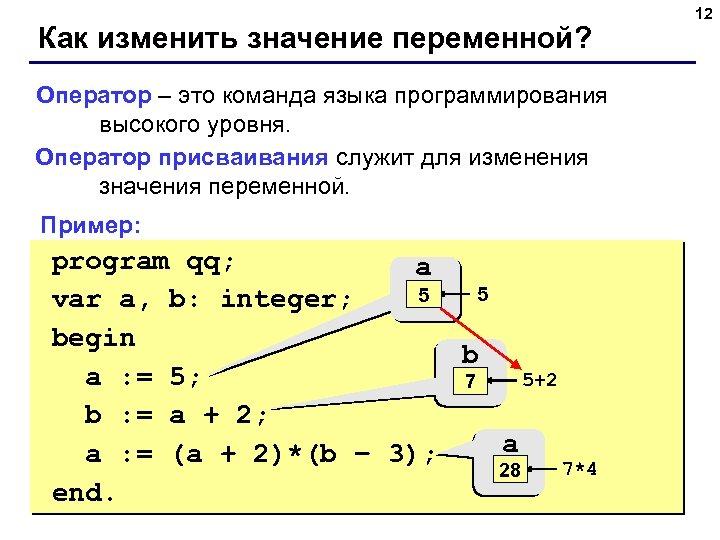 Как изменить значение переменной? Оператор – это команда языка программирования высокого уровня. Оператор присваивания