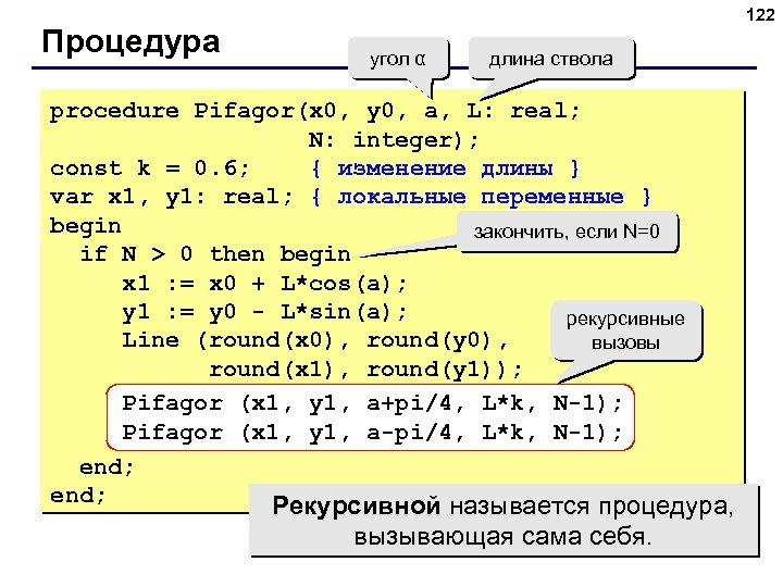 Процедура 122 угол α длина ствола procedure Pifagor(x 0, y 0, a, L: real;