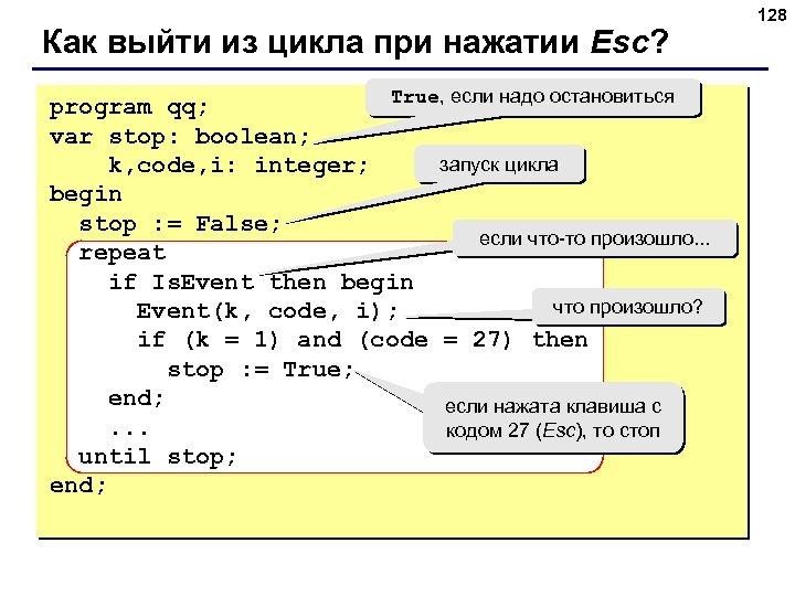 Как выйти из цикла при нажатии Esc? True, если надо остановиться program qq; var