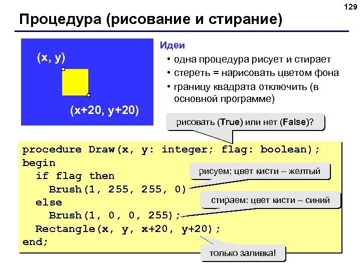 Процедура (рисование и стирание) (x, y) (x+20, y+20) Идеи • одна процедура рисует и