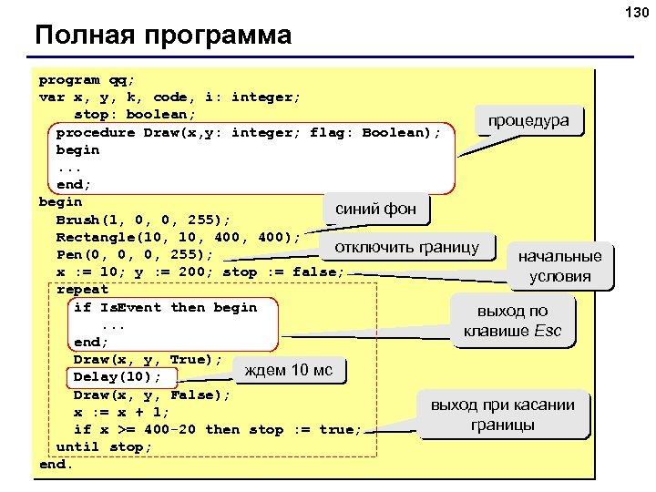 Полная программа program qq; var x, y, k, code, i: integer; stop: boolean; процедура