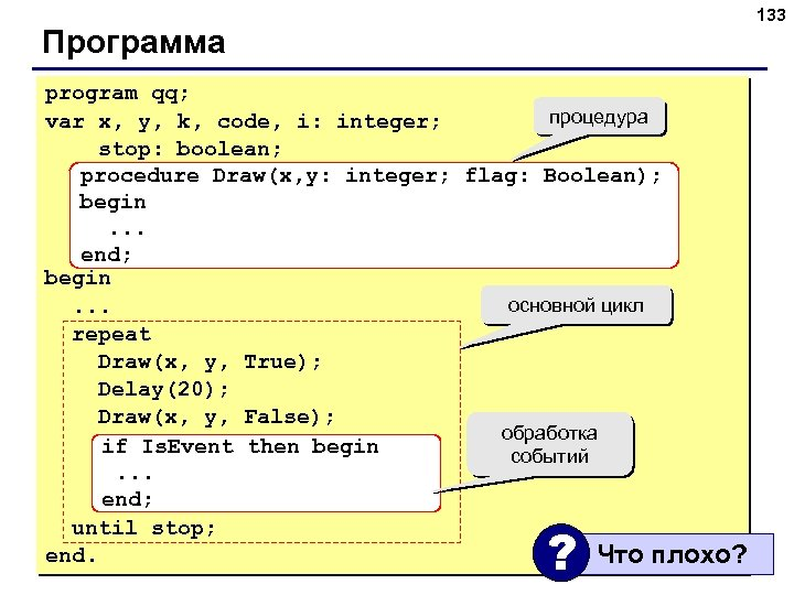 133 Программа program qq; процедура var x, y, k, code, i: integer; stop: boolean;
