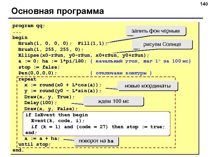 Основная программа program qq; залить фон черным. . . begin Brush(1, 0, 0, 0);
