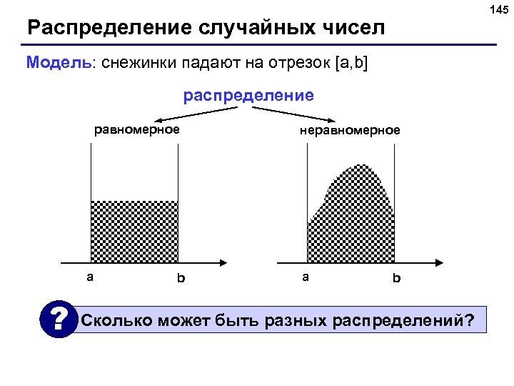 145 Распределение случайных чисел Модель: снежинки падают на отрезок [a, b] распределение равномерное a