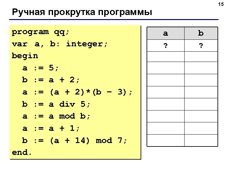15 Ручная прокрутка программы program qq; var a, b: integer; begin a : =