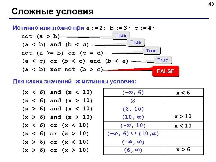 43 Сложные условия Истинно или ложно при a : = 2; b : =