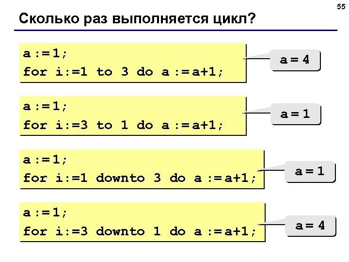 55 Сколько раз выполняется цикл? a : = 1; for i: =1 to 3