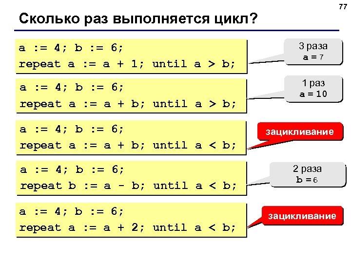 77 Сколько раз выполняется цикл? a : = 4; b : = 6; repeat