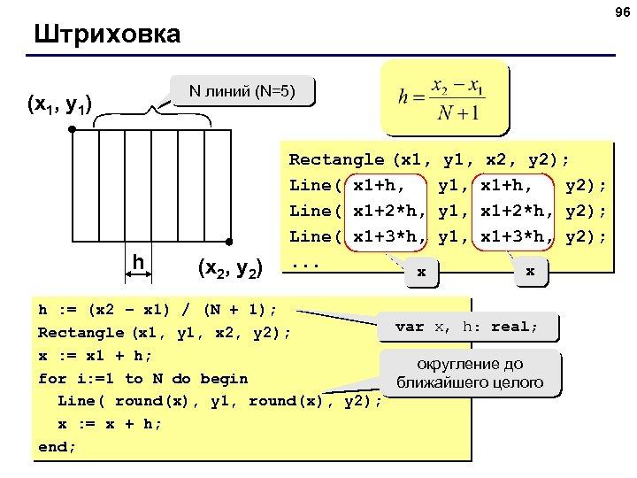 96 Штриховка N линий (N=5) (x 1, y 1) h (x 2, y 2)
