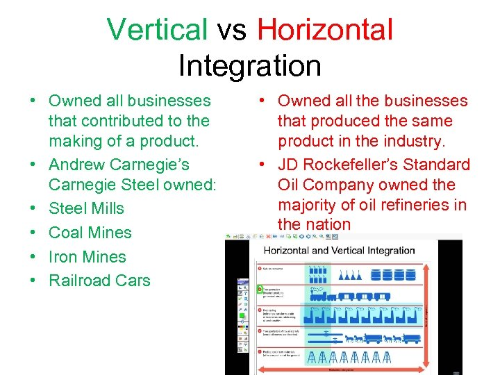 Vertical vs Horizontal Integration • Owned all businesses that contributed to the making of