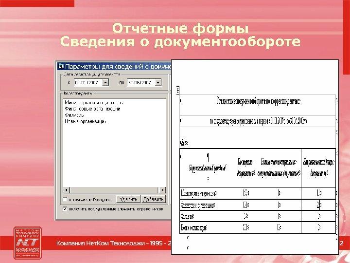 Отчетные формы Сведения о документообороте