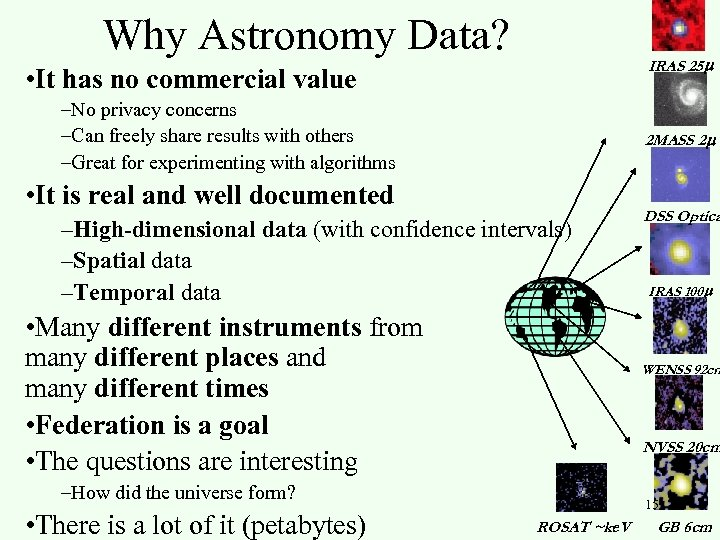 Why Astronomy Data? IRAS 25 m • It has no commercial value –No privacy
