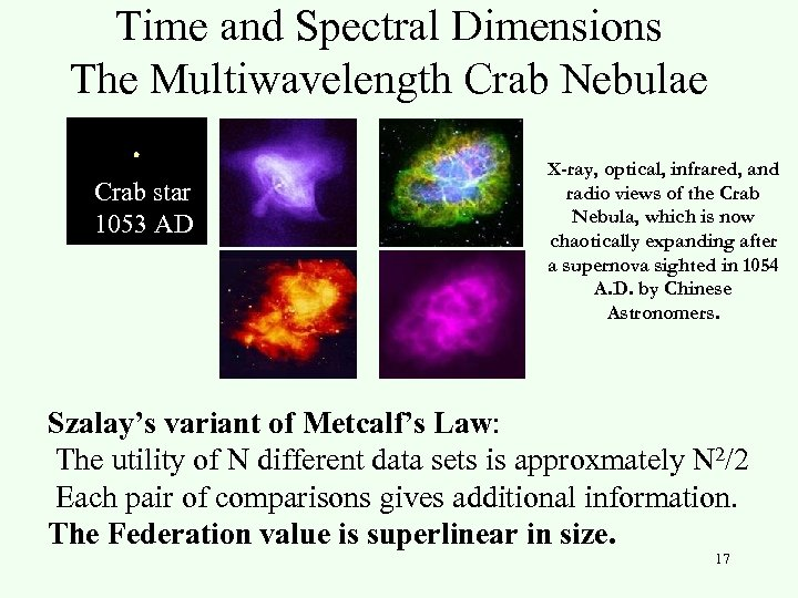 Time and Spectral Dimensions The Multiwavelength Crab Nebulae Crab star 1053 AD X-ray, optical,