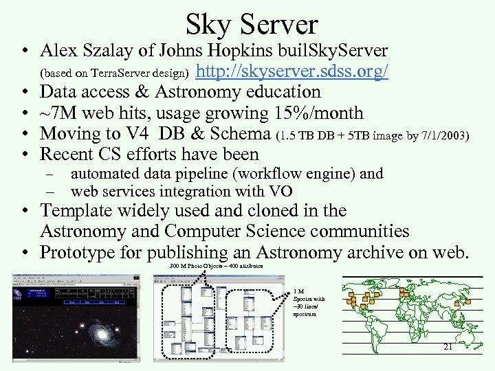 Sky Server • Alex Szalay of Johns Hopkins buil. Sky. Server (based on Terra.
