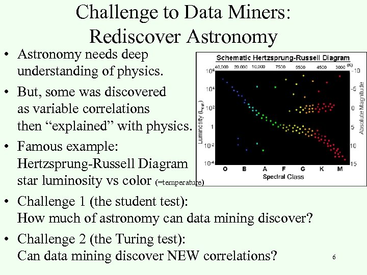 Challenge to Data Miners: Rediscover Astronomy • Astronomy needs deep understanding of physics. •
