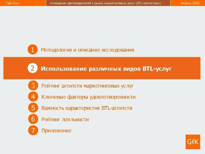 Гф. К Русь Отношение рекламодателей к рынку маркетинговых услуг (BTL-агентствам) Апрель 2010 10 1