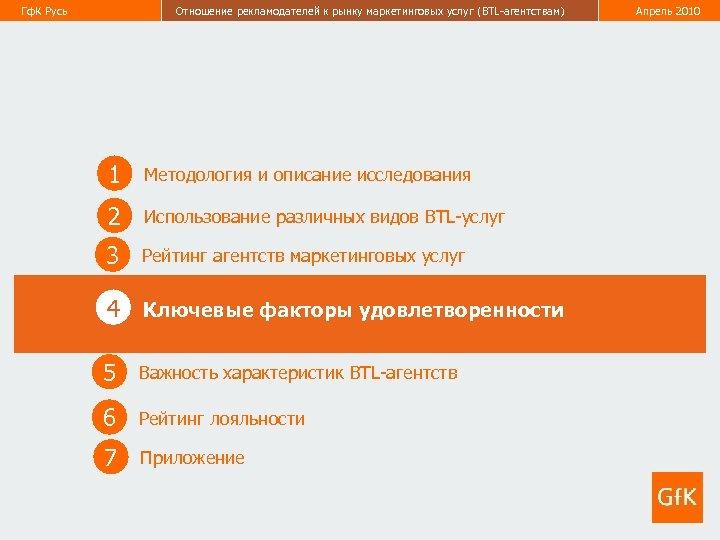 Гф. К Русь Отношение рекламодателей к рынку маркетинговых услуг (BTL-агентствам) Апрель 2010 38 1