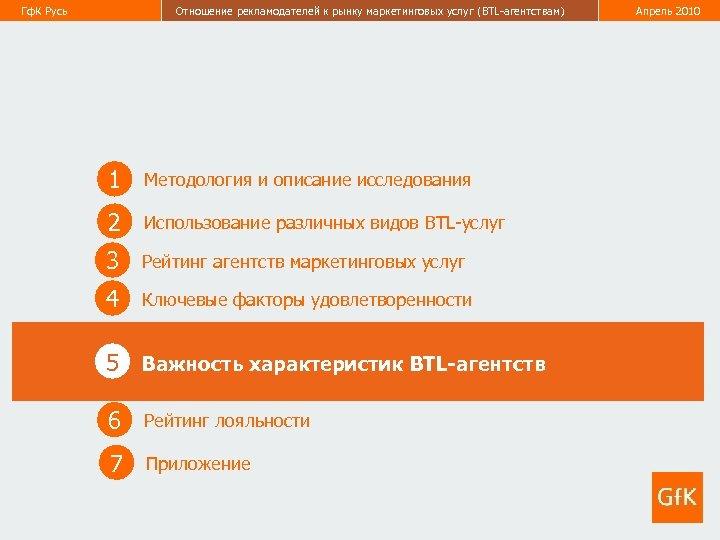 Гф. К Русь Отношение рекламодателей к рынку маркетинговых услуг (BTL-агентствам) Апрель 2010 41 1
