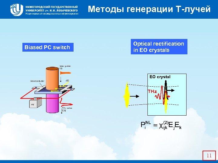 Методы генерации Т-лучей Biased PC switch Optical rectification in EO crystals EO crystal THz