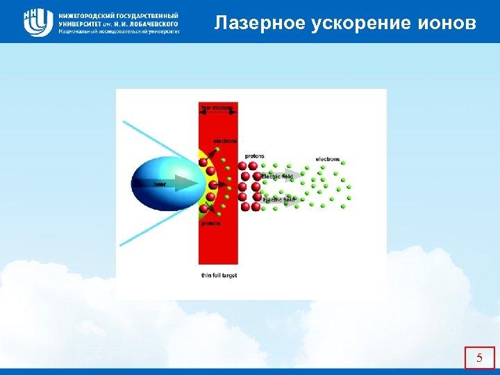 Лазерное ускорение ионов 5