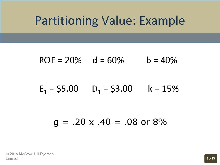 Partitioning Value: Example ROE = 20% d = 60% b = 40% E 1