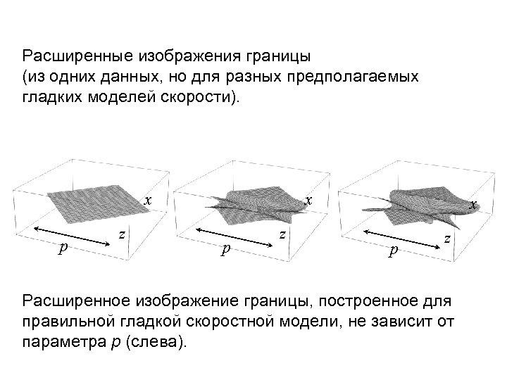 Расширенные изображения границы (из одних данных, но для разных предполагаемых гладких моделей скорости). x