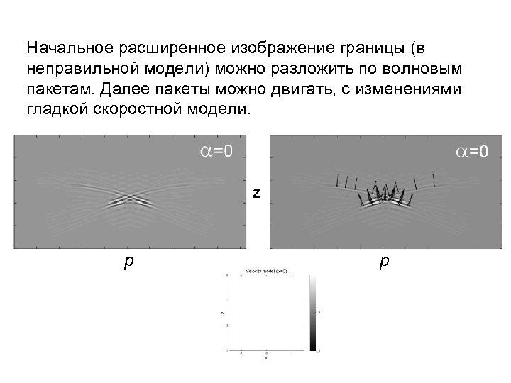 Начальное расширенное изображение границы (в неправильной модели) можно разложить по волновым пакетам. Далее пакеты