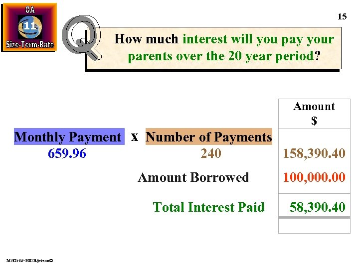 11 15 How much interest will you pay your parents over the 20 year