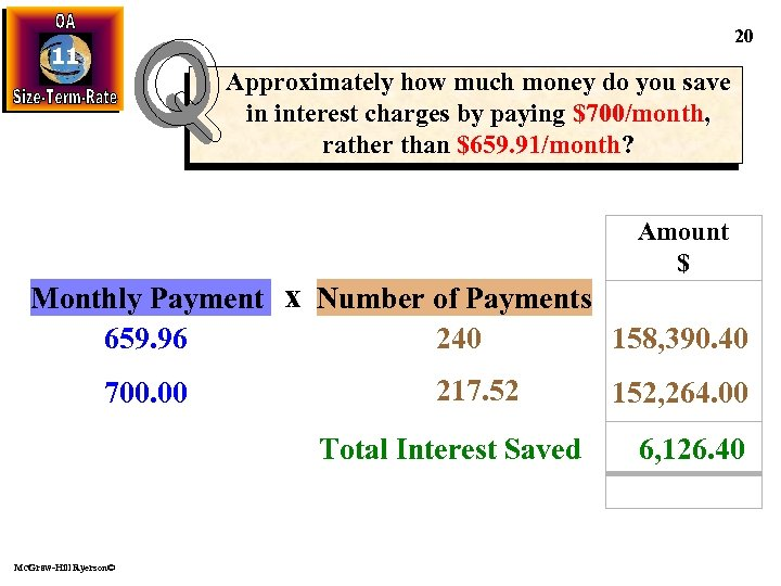 20 11 Approximately how much money do you save in interest charges by paying
