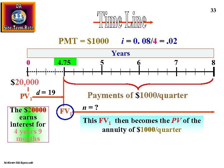 33 11 PMT = $1000 i = 0. 08/4 =. 02 Years 0 4.