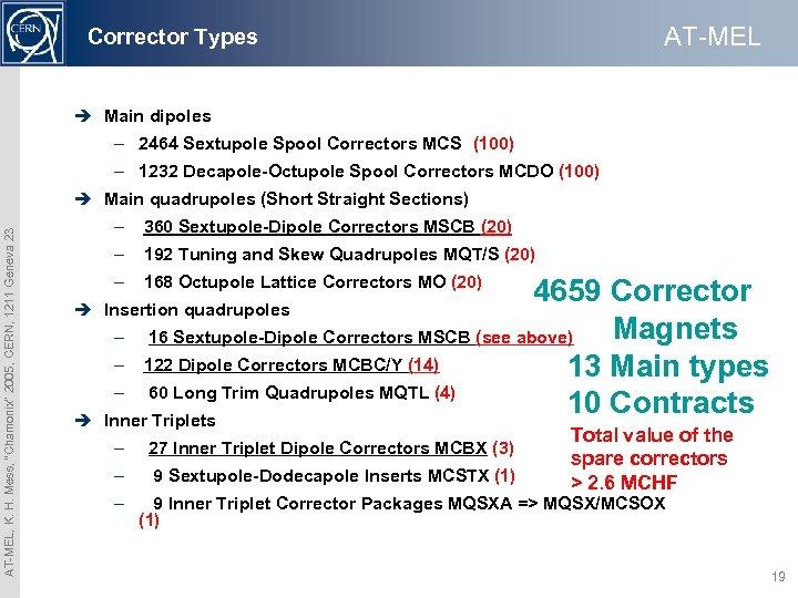 AT-MEL Corrector Types è Main dipoles – 2464 Sextupole Spool Correctors MCS (100) –