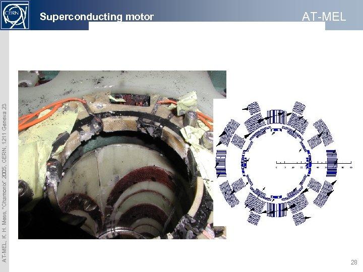 """AT-MEL, K. H. Mess, """"Chamonix"""" 2005, CERN, 1211 Geneva 23 Superconducting motor AT-MEL MCBX:"""
