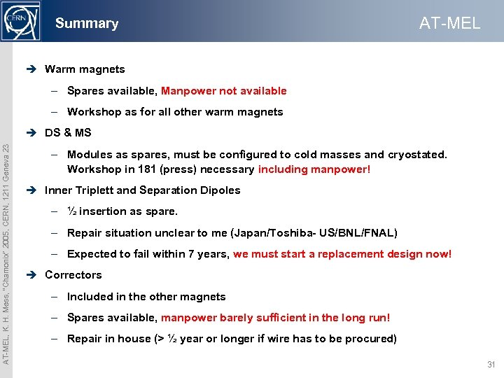Summary AT-MEL è Warm magnets – Spares available, Manpower not available – Workshop as