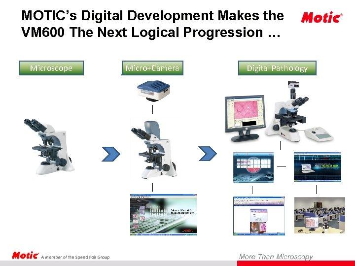 MOTIC's Digital Development Makes the VM 600 The Next Logical Progression … Microscope Micro+Camera