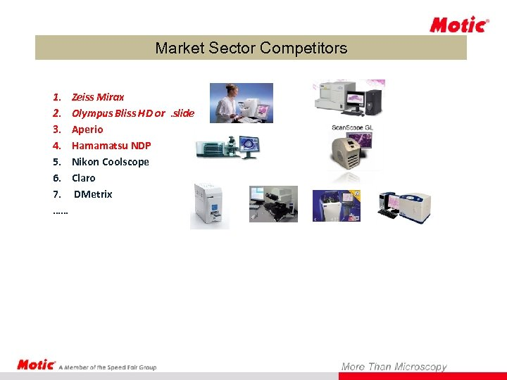 Market Sector Competitors 1. Zeiss Mirax 2. Olympus Bliss HD or. slide 3. Aperio