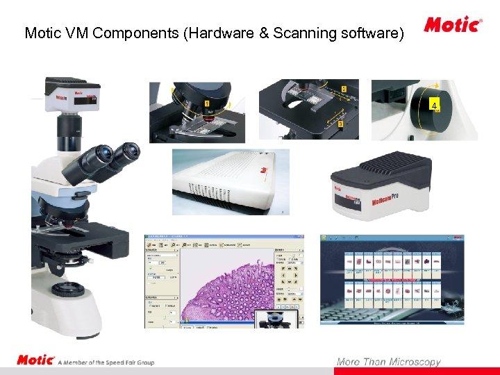 Motic VM Components (Hardware & Scanning software)) 4