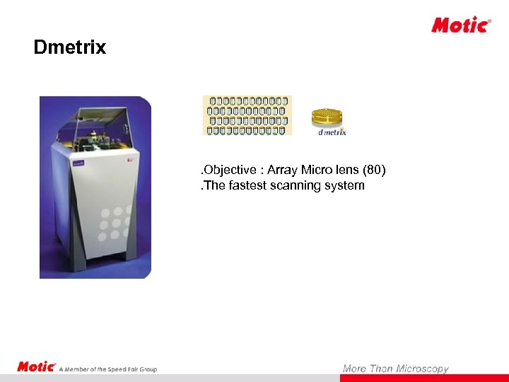 Dmetrix . Objective : Array Micro lens (80). The fastest scanning system