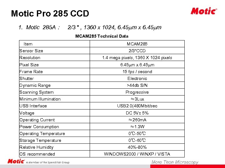 Motic Pro 285 CCD 1. Motic 285 A: 2/3