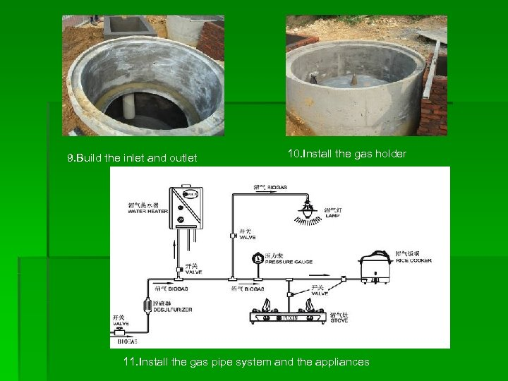 9. Build the inlet and outlet 10. Install the gas holder 11. Install