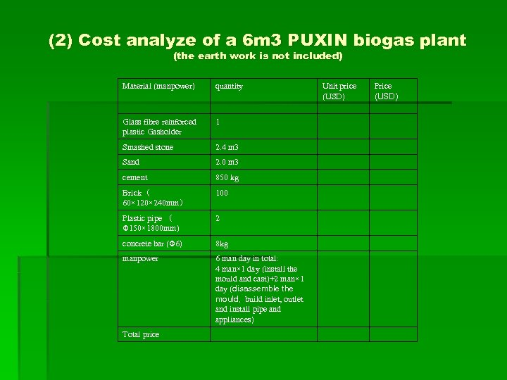 (2) Cost analyze of a 6 m 3 PUXIN biogas plant (the earth work