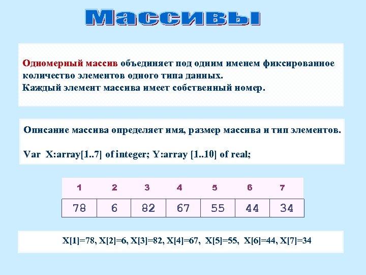 Одномерный массив объединяет под одним именем фиксированное количество элементов одного типа данных. Каждый элемент