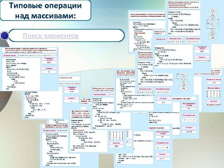Типовые операции над массивами: Поиск элементов