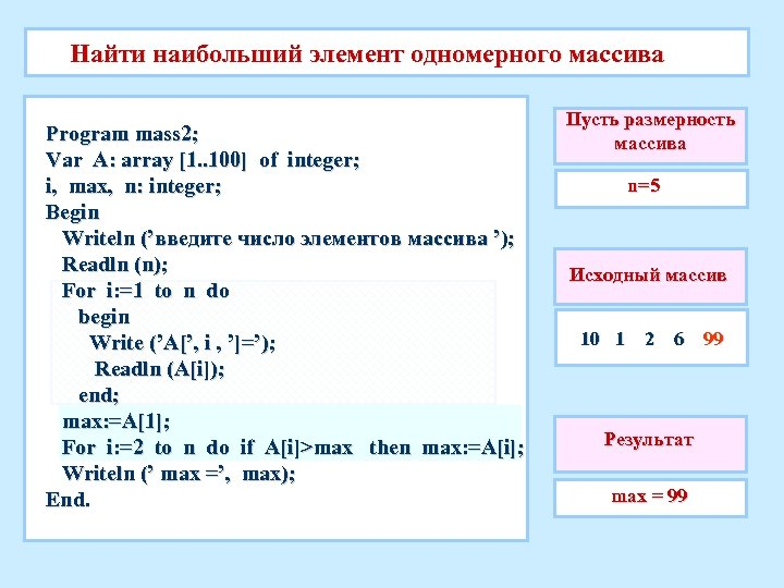 Найти наибольший элемент одномерного массива Program mass 2; Var A: array [1. . 100]