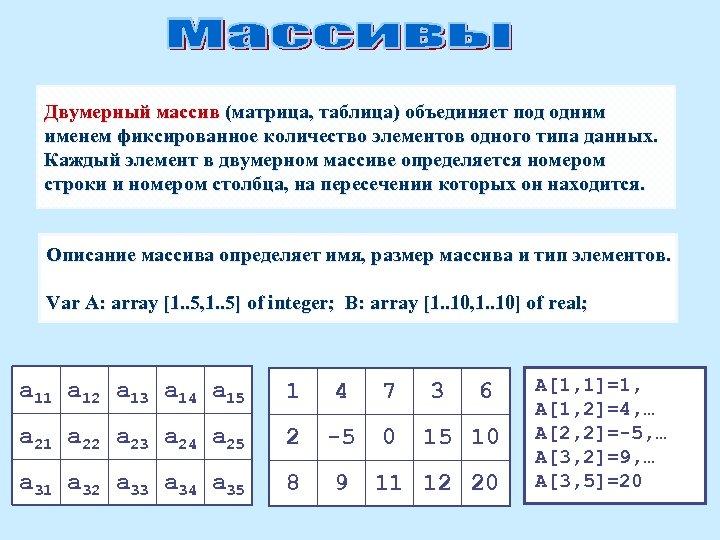Двумерный массив (матрица, таблица) объединяет под одним именем фиксированное количество элементов одного типа данных.